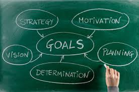 goals setting and planning